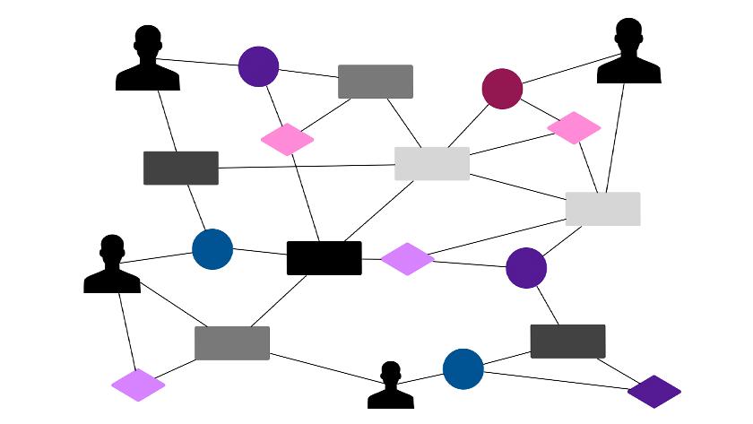 org-network