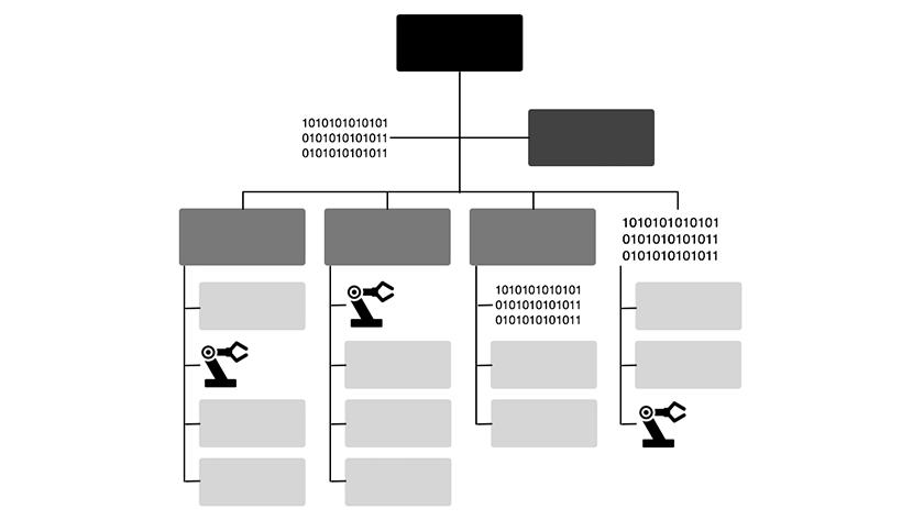 org-tech